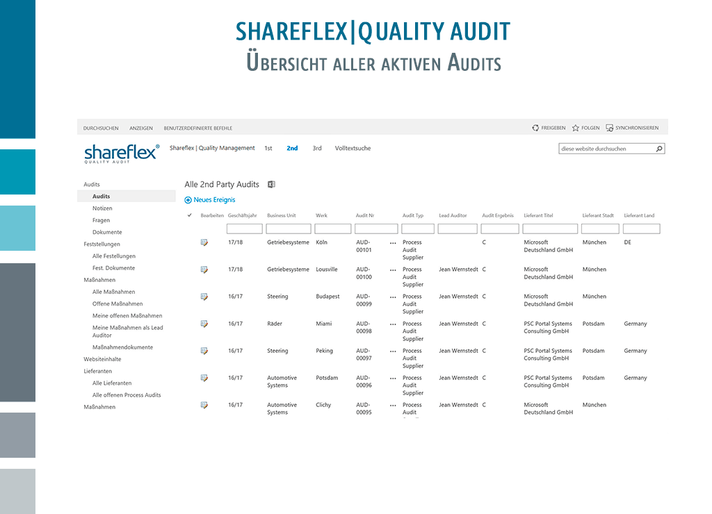 Screenshot Shareflex Auditmanagement Übersicht aller aktiven Audits
