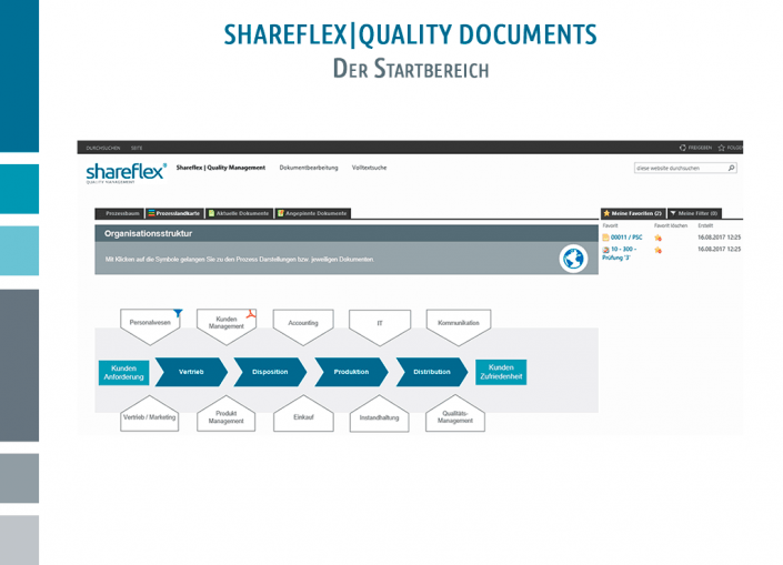 Screenshot Shareflex Quality Documents Startbereich