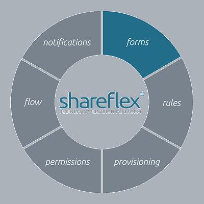 Informationen zu Formularerstellung und Formulardesign mit Shareflex