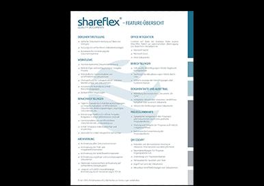 übersicht der funktionalitäten der software für dokumentenlenkung shareflex quality documents