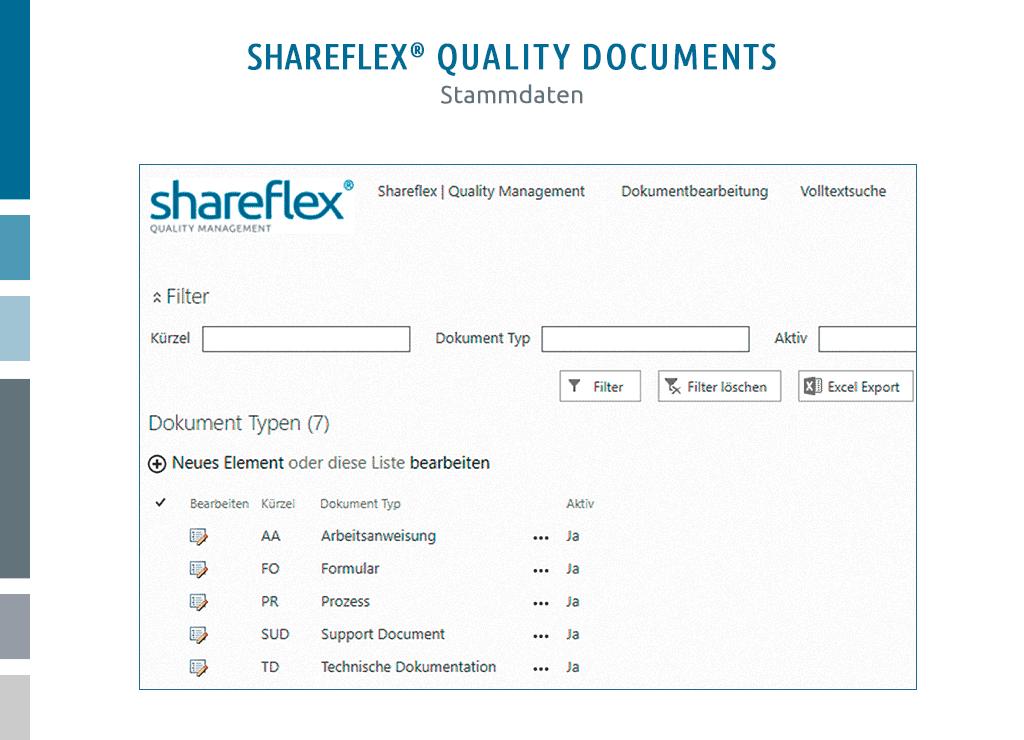 stammdatenliste in shareflex quality documents