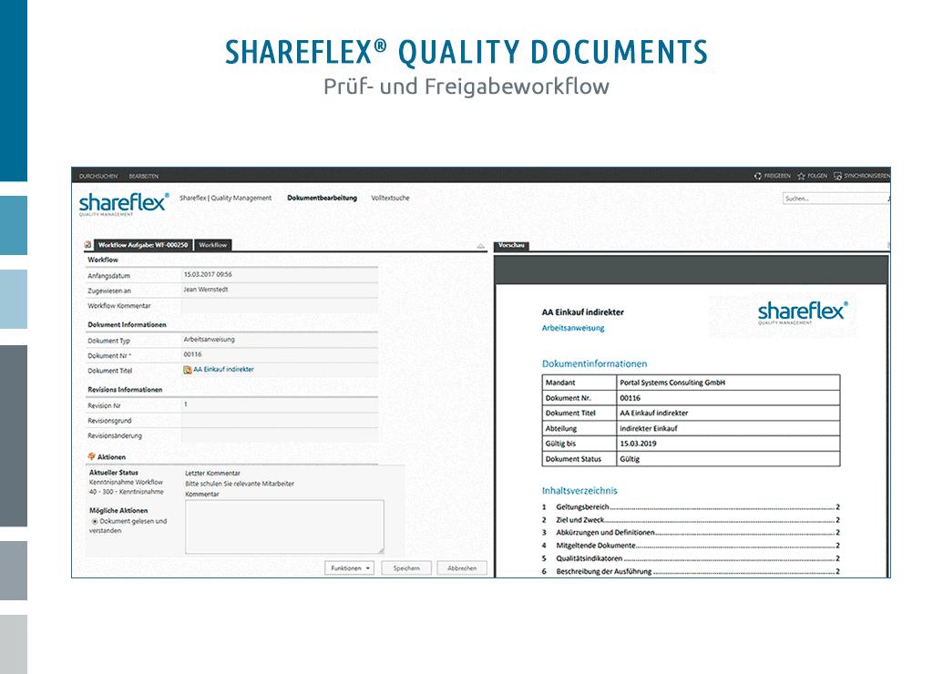 darstellung prüf- und freigabeworkflow dokumentenlenkung shareflex quality documents für sharepoint und office 365