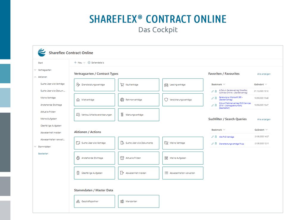 Screenshot des Cockpits der Shareflex Vertragsmanagement Software für die Cloud.