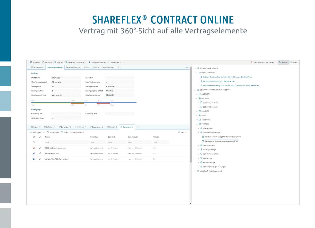 Vertrag mit zugeordneten Elementen und Fristen in Shareflex Contract Online