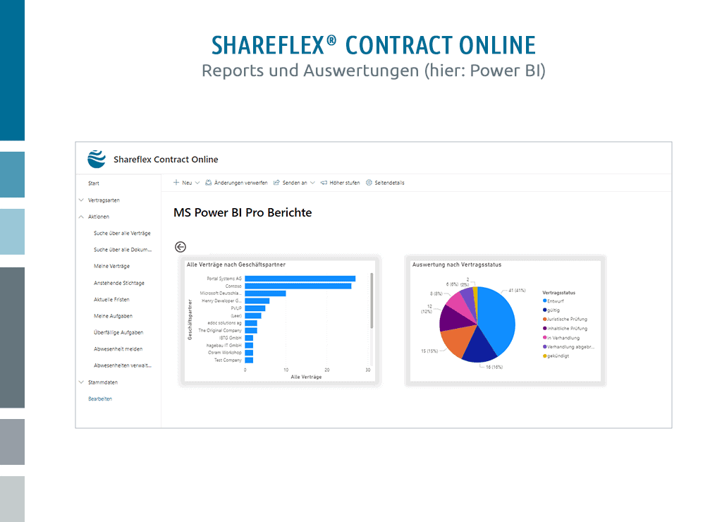 Mit Power BI erstellte Reports und Auswertungen in Shareflex Contract Online.
