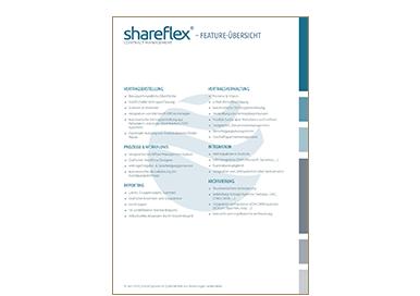 Übersicht der Funktionalitäten der Vertragsmanagement-Software Shareflex Contract für SharePoint 2016 und 2019