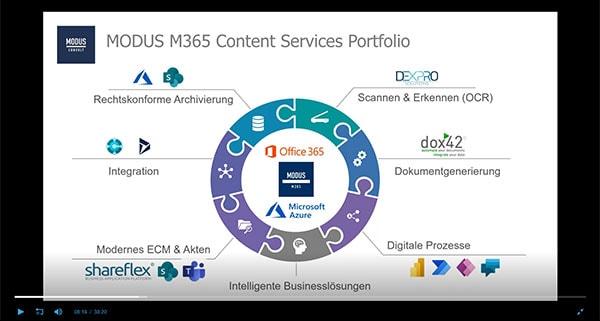 Webinar von Modus Consult zum Thema Universallink und Shareflex ECM Online